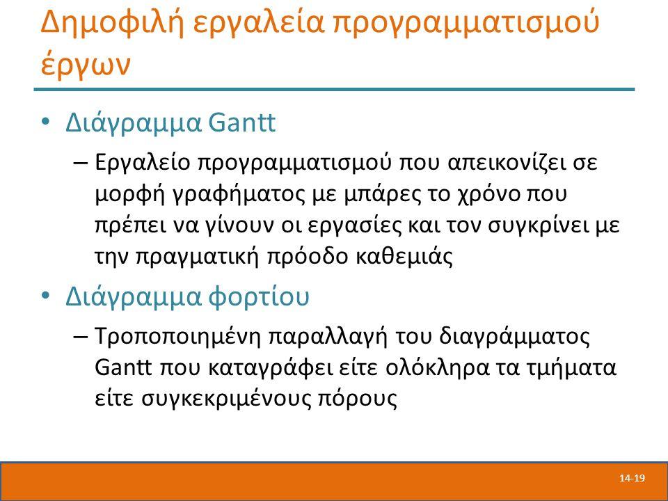 14-19 Δημοφιλή εργαλεία προγραμματισμού έργων Διάγραμμα Gantt – Εργαλείο προγραμματισμού που απεικονίζει σε μορφή γραφήματος με μπάρες το χρόνο που πρέπει να γίνουν οι εργασίες και τον συγκρίνει με την πραγματική πρόοδο καθεμιάς Διάγραμμα φορτίου – Τροποποιημένη παραλλαγή του διαγράμματος Gantt που καταγράφει είτε ολόκληρα τα τμήματα είτε συγκεκριμένους πόρους