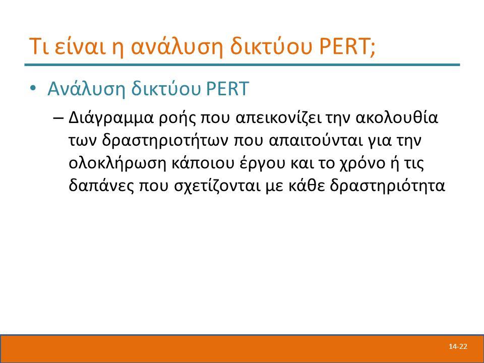14-22 Τι είναι η ανάλυση δικτύου PERT; Ανάλυση δικτύου PERT – Διάγραμμα ροής που απεικονίζει την ακολουθία των δραστηριοτήτων που απαιτούνται για την ολοκλήρωση κάποιου έργου και το χρόνο ή τις δαπάνες που σχετίζονται με κάθε δραστηριότητα