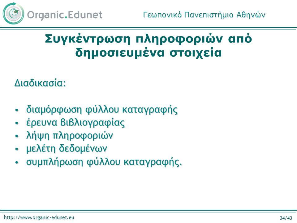 http://www.organic-edunet.eu 34/43 Συγκέντρωση πληροφοριών από δημοσιευμένα στοιχεία Διαδικασία: διαμόρφωση φύλλου καταγραφής διαμόρφωση φύλλου καταγραφής έρευνα βιβλιογραφίας έρευνα βιβλιογραφίας λήψη πληροφοριών λήψη πληροφοριών μελέτη δεδομένων μελέτη δεδομένων συμπλήρωση φύλλου καταγραφής.
