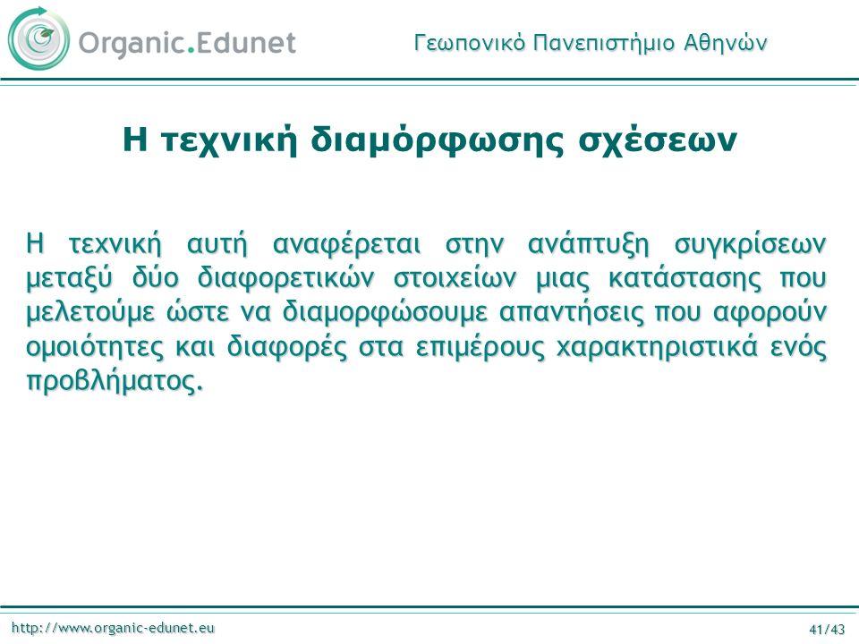 http://www.organic-edunet.eu 41/43 Η τεχνική διαμόρφωσης σχέσεων Η τεχνική αυτή αναφέρεται στην ανάπτυξη συγκρίσεων μεταξύ δύο διαφορετικών στοιχείων μιας κατάστασης που μελετούμε ώστε να διαμορφώσουμε απαντήσεις που αφορούν ομοιότητες και διαφορές στα επιμέρους χαρακτηριστικά ενός προβλήματος.