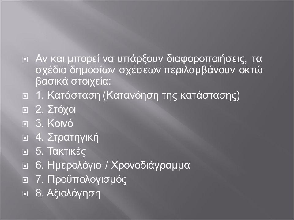 Αν και μπορεί να υπάρξουν διαφοροποιήσεις, τα σχέδια δημοσίων σχέσεων περιλαμβάνουν οκτώ βασικά στοιχεία:  1.