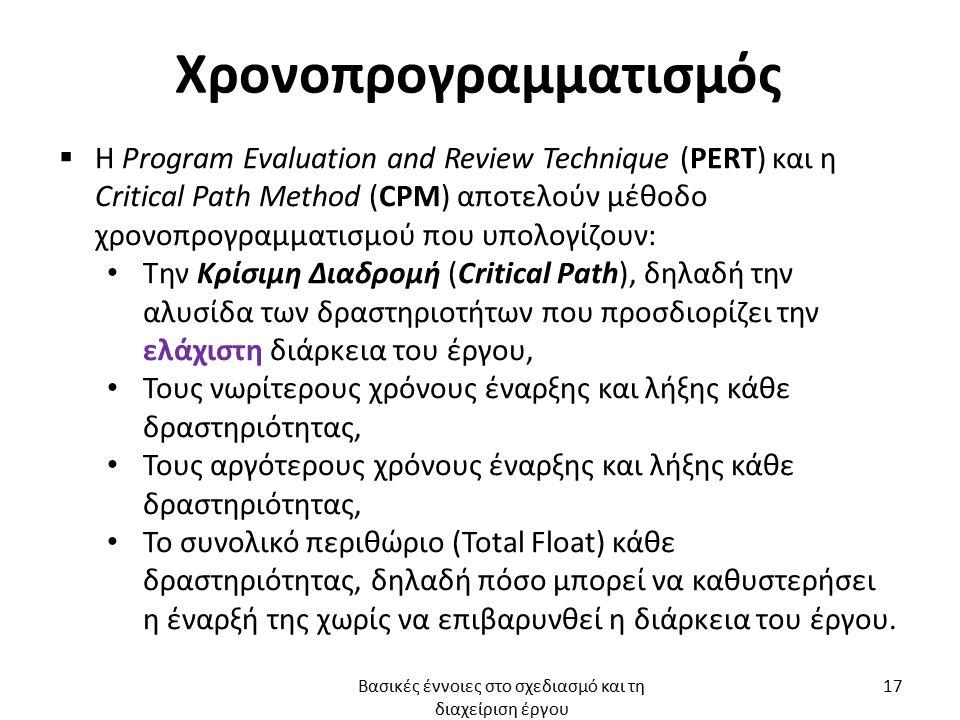 Χρονοπρογραμματισμός  Η Program Evaluation and Review Technique (PERT) και η Critical Path Method (CPM) αποτελούν μέθοδο χρονοπρογραμματισμού που υπολογίζουν: Την Κρίσιμη Διαδρομή (Critical Path), δηλαδή την αλυσίδα των δραστηριοτήτων που προσδιορίζει την ελάχιστη διάρκεια του έργου, Τους νωρίτερους χρόνους έναρξης και λήξης κάθε δραστηριότητας, Τους αργότερους χρόνους έναρξης και λήξης κάθε δραστηριότητας, Το συνολικό περιθώριο (Total Float) κάθε δραστηριότητας, δηλαδή πόσο μπορεί να καθυστερήσει η έναρξή της χωρίς να επιβαρυνθεί η διάρκεια του έργου.