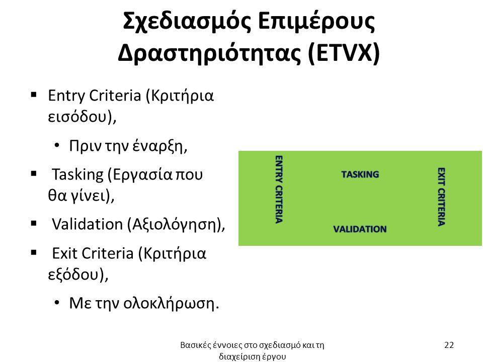 Σχεδιασμός Επιμέρους Δραστηριότητας (ETVX)  Entry Criteria (Κριτήρια εισόδου), Πριν την έναρξη,  Tasking (Εργασία που θα γίνει),  Validation (Αξιολόγηση),  Exit Criteria (Κριτήρια εξόδου), Με την ολοκλήρωση.