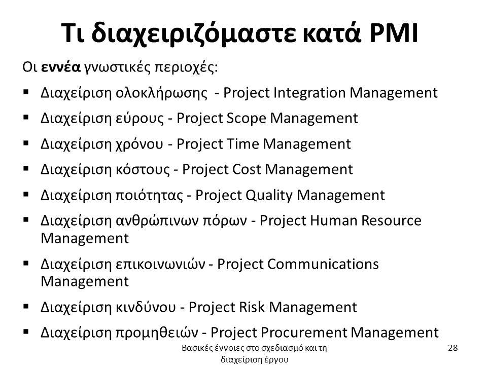 Τι διαχειριζόμαστε κατά PMI Οι εννέα γνωστικές περιοχές:  Διαχείριση ολοκλήρωσης - Project Integration Management  Διαχείριση εύρους - Project Scope Management  Διαχείριση χρόνου - Project Time Management  Διαχείριση κόστους - Project Cost Management  Διαχείριση ποιότητας - Project Quality Management  Διαχείριση ανθρώπινων πόρων - Project Human Resource Management  Διαχείριση επικοινωνιών - Project Communications Management  Διαχείριση κινδύνου - Project Risk Management  Διαχείριση προμηθειών - Project Procurement Management Βασικές έννοιες στο σχεδιασμό και τη διαχείριση έργου 28