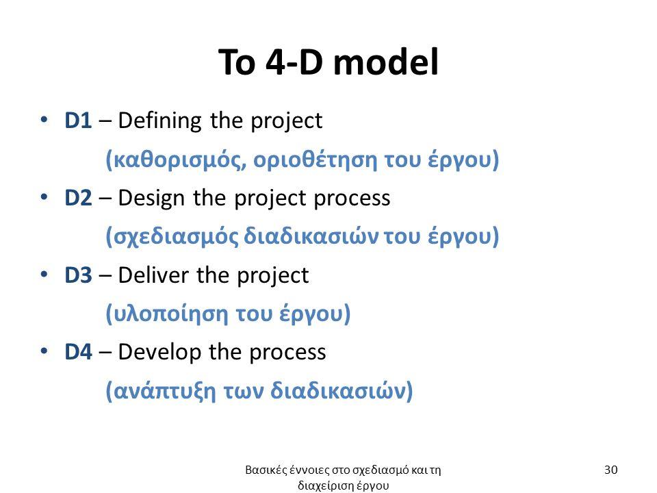 Το 4-D model D1 – Defining the project (καθορισμός, οριοθέτηση του έργου) D2 – Design the project process (σχεδιασμός διαδικασιών του έργου) D3 – Deliver the project (υλοποίηση του έργου) D4 – Develop the process (ανάπτυξη των διαδικασιών) Βασικές έννοιες στο σχεδιασμό και τη διαχείριση έργου 30