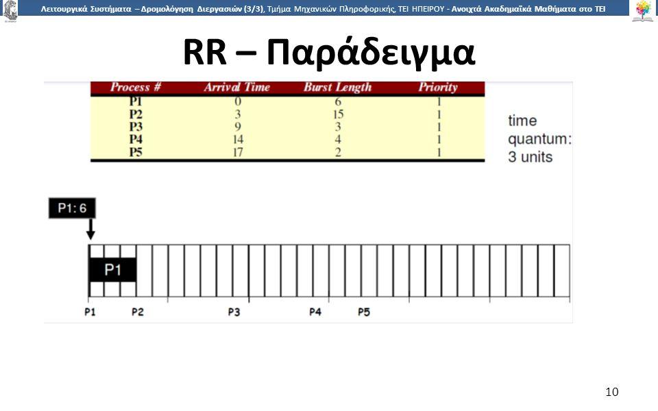 1010 Λειτουργικά Συστήματα – Δρομολόγηση Διεργασιών (3/3), Τμήμα Μηχανικών Πληροφορικής, ΤΕΙ ΗΠΕΙΡΟΥ - Ανοιχτά Ακαδημαϊκά Μαθήματα στο ΤΕΙ Ηπείρου RR – Παράδειγμα 10
