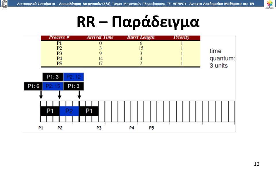 1212 Λειτουργικά Συστήματα – Δρομολόγηση Διεργασιών (3/3), Τμήμα Μηχανικών Πληροφορικής, ΤΕΙ ΗΠΕΙΡΟΥ - Ανοιχτά Ακαδημαϊκά Μαθήματα στο ΤΕΙ Ηπείρου RR – Παράδειγμα 12