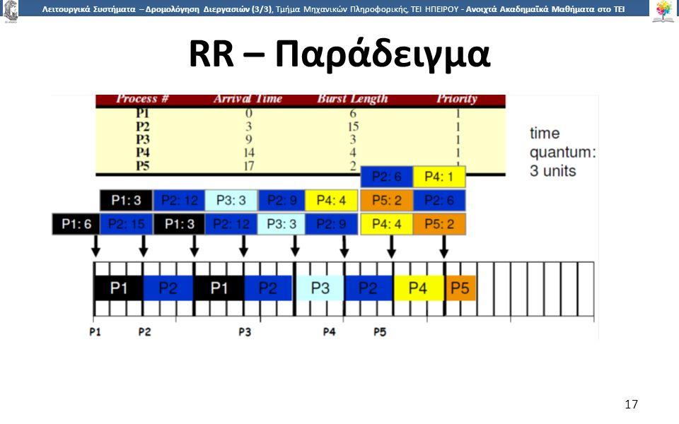 1717 Λειτουργικά Συστήματα – Δρομολόγηση Διεργασιών (3/3), Τμήμα Μηχανικών Πληροφορικής, ΤΕΙ ΗΠΕΙΡΟΥ - Ανοιχτά Ακαδημαϊκά Μαθήματα στο ΤΕΙ Ηπείρου RR – Παράδειγμα 17