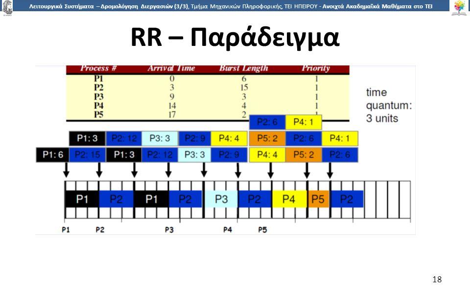 1818 Λειτουργικά Συστήματα – Δρομολόγηση Διεργασιών (3/3), Τμήμα Μηχανικών Πληροφορικής, ΤΕΙ ΗΠΕΙΡΟΥ - Ανοιχτά Ακαδημαϊκά Μαθήματα στο ΤΕΙ Ηπείρου RR – Παράδειγμα 18