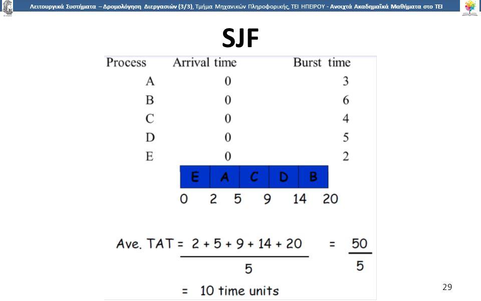 2929 Λειτουργικά Συστήματα – Δρομολόγηση Διεργασιών (3/3), Τμήμα Μηχανικών Πληροφορικής, ΤΕΙ ΗΠΕΙΡΟΥ - Ανοιχτά Ακαδημαϊκά Μαθήματα στο ΤΕΙ Ηπείρου SJF 29
