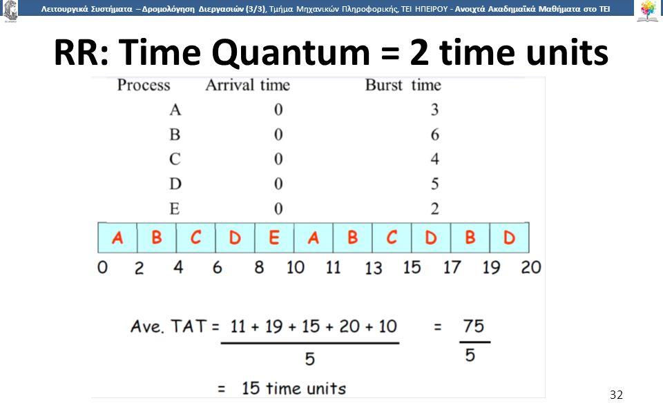 3232 Λειτουργικά Συστήματα – Δρομολόγηση Διεργασιών (3/3), Τμήμα Μηχανικών Πληροφορικής, ΤΕΙ ΗΠΕΙΡΟΥ - Ανοιχτά Ακαδημαϊκά Μαθήματα στο ΤΕΙ Ηπείρου RR: Time Quantum = 2 time units 32