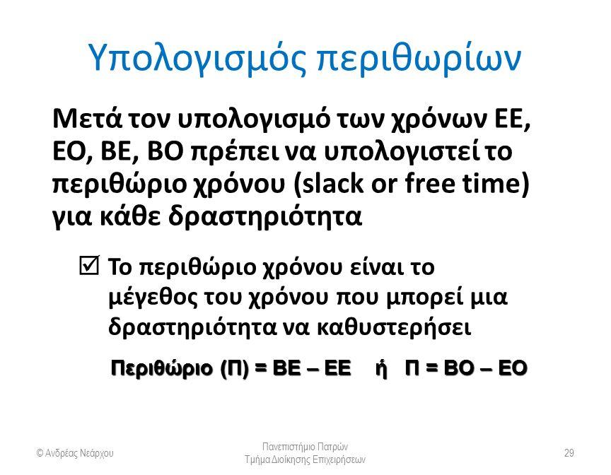 Υπολογισμός περιθωρίων © Ανδρέας Νεάρχου Πανεπιστήμιο Πατρών Τμήμα Διοίκησης Επιχειρήσεων 29 Μετά τον υπολογισμό των χρόνων ΕΕ, ΕΟ, ΒΕ, ΒΟ πρέπει να υ