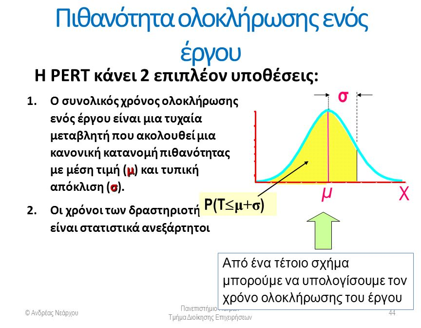 Πιθανότητα ολοκλήρωσης ενός έργου © Ανδρέας Νεάρχου Πανεπιστήμιο Πατρών Τμήμα Διοίκησης Επιχειρήσεων 44 Η PERT κάνει 2 επιπλέον υποθέσεις: 1.Ο συνολικ