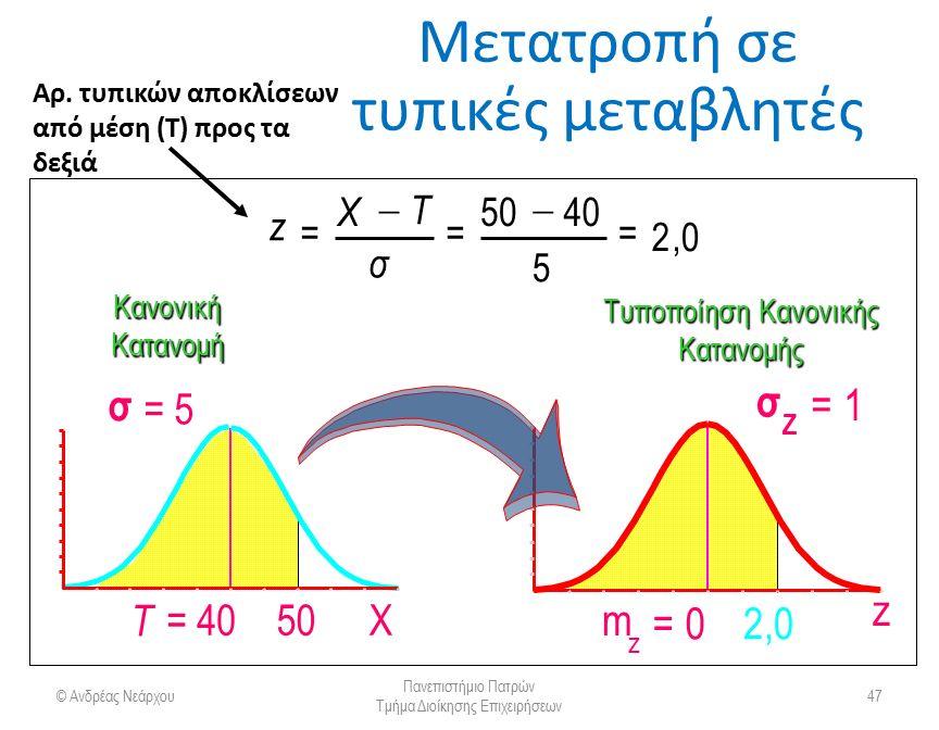 Μετατροπή σε τυπικές μεταβλητές © Ανδρέας Νεάρχου Πανεπιστήμιο Πατρών Τμήμα Διοίκησης Επιχειρήσεων 47 T = 40 σ = 5 50X Κανονική Κατανομή m z = 0 σ Z =