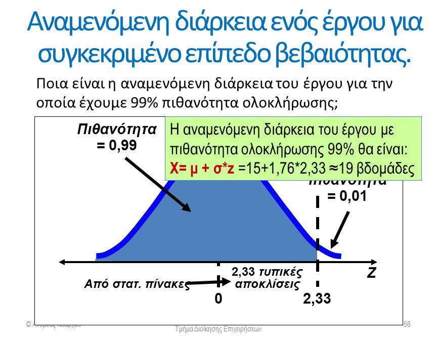 Μεταβλητότητα χρόνου ολοκλήρωσης για τις μη κρίσιμες διαδρομές Όταν εντοπισθεί η πιθανότητα ολοκλήρωσης του έργου σε συγκεκριμένο χρόνο θα πρέπει επίσης να υπολογίζεται η διακύμανση στις χρονικές διάρκειες των δραστηριοτήτων που κείνται σε μη- κρίσιμες διαδρομές Η διακύμανση τέτοιων δραστηριοτήτων μπορεί να επιφέρει προβλήματα και αλλαγές στην κρίσιμη διαδρομή.