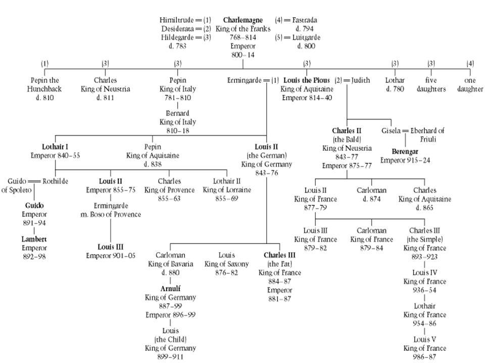 ΚΑΡΟΛΙΔΕΣ 799 : ο Πάπας Λέων Γ' ξυλοκοπείται και φυλακίζεται Φραγκική μοναρχία i. Κατάρρευση παποσύνης εγγυήτρια του ii. Μείωση κύρους των Βυζαντινών