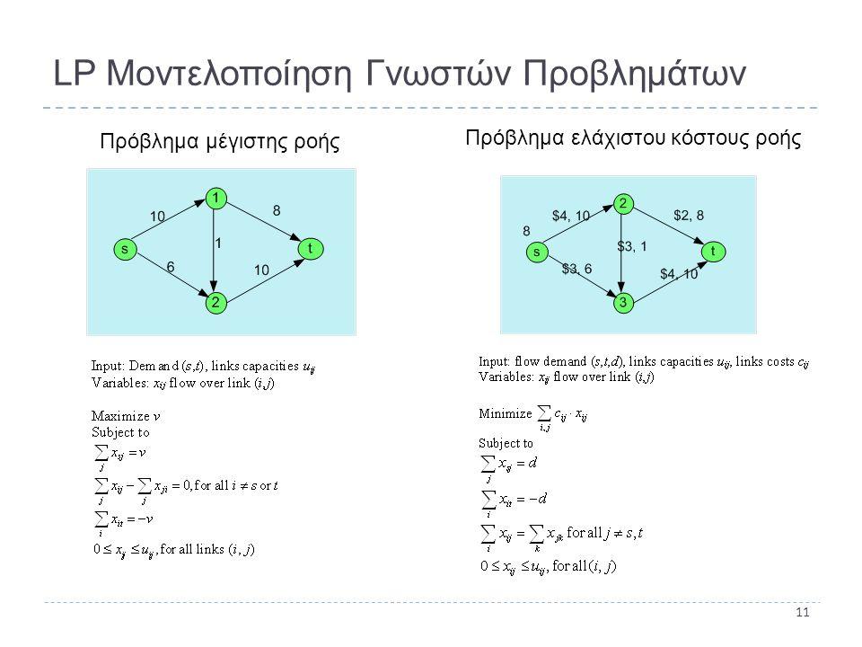 11 LP Μοντελοποίηση Γνωστών Προβλημάτων Πρόβλημα μέγιστης ροής Πρόβλημα ελάχιστου κόστους ροής