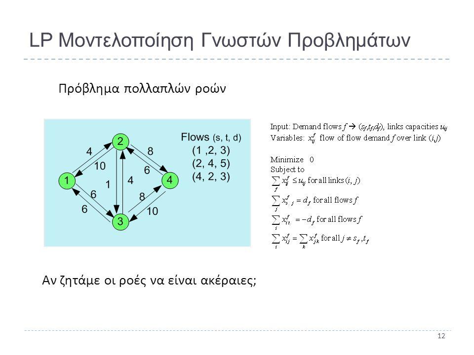 12 LP Μοντελοποίηση Γνωστών Προβλημάτων Πρόβλημα πολλαπλών ροών Αν ζητάμε οι ροές να είναι ακέραιες ;