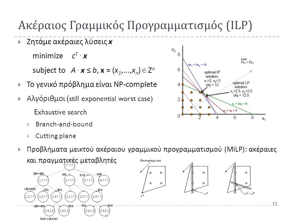 13 Ακέραιος Γραμμικός Προγραμματισμός (ILP)  Ζητάμε ακέραιες λύσεις x minimize c T.