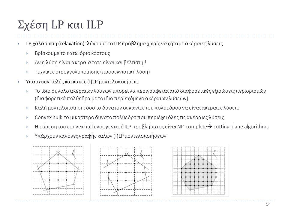 14 Σχέση LP και ILP  LP χαλάρωση ( relaxation) : λύνουμε το ILP πρόβλημα χωρίς να ζητάμε ακέραιες λύσεις  Βρίσκουμε το κάτω όριο κόστους  Αν η λύση είναι ακέραια τότε είναι και βέλτιστη .