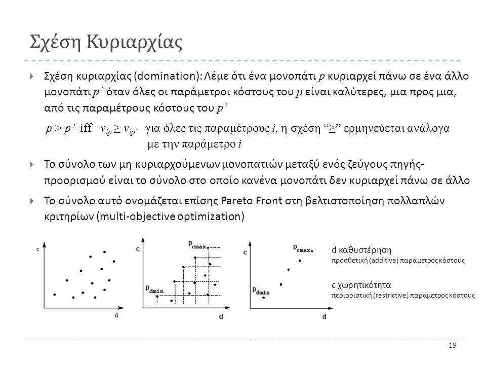 19 Σχέση Κυριαρχίας  Σχέση κυριαρχίας ( domination): Λέμε ότι ένα μονοπάτι p κυριαρχεί πάνω σε ένα άλλο μονοπάτι p' όταν όλες οι παράμετροι κόστους του p είναι καλύτερες, μια προς μια, από τις παραμέτρους κόστους του p' p > p' iff v ip ≥ v ip' για όλες τις παραμέτρους i, η σχέση ≥ ερμηνεύεται ανάλογα με την παράμετρο i  Το σύνολο των μη κυριαρχούμενων μονοπατιών μεταξύ ενός ζεύγους πηγής - προορισμού είναι το σύνολο στο οποίο κανένα μονοπάτι δεν κυριαρχεί πάνω σε άλλο  Το σύνολο αυτό ονομάζεται επίσης Pareto Front στη βελτιστοποίηση πολλαπλών κριτηρίων (multi-objective optimization) d καθυστέρηση προσθετική (additive) παράμετρος κόστους c χωρητικότητα περιοριστική (restrictive) παράμετρος κόστους