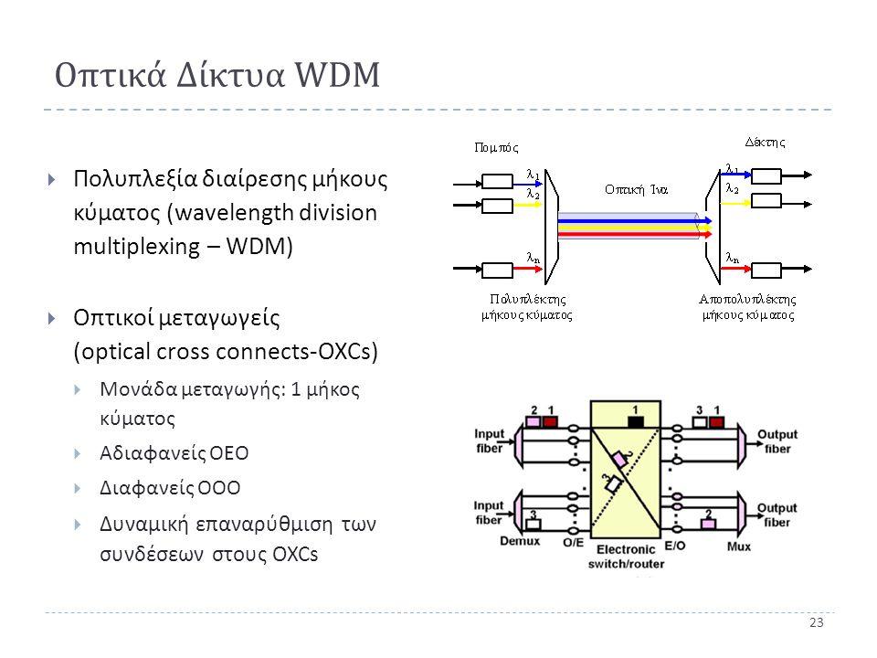 23 Οπτικά Δίκτυα WDM  Πολυπλεξία διαίρεσης μήκους κύματος ( wavelength division multiplexing – WDM)  Οπτικοί μεταγωγείς ( optical cross connects-OXCs)  Μονάδα μεταγωγής : 1 μήκος κύματος  Αδιαφανείς OEO  Διαφανείς ΟΟΟ  Δυναμική επαναρύθμιση των συνδέσεων στους OXCs
