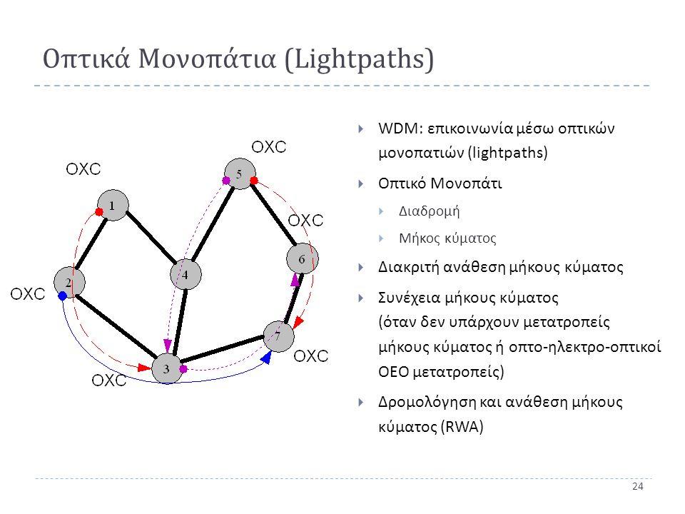 24 Οπτικά Μονοπάτια ( Lightpaths)  WDM: επικοινωνία μέσω οπτικών μονοπατιών ( lightpaths)  Οπτικό Μονοπάτι  Διαδρομή  Μήκος κύματος  Διακριτή ανάθεση μήκους κύματος  Συνέχεια μήκους κύματος ( όταν δεν υπάρχουν μετατροπείς μήκους κύματος ή οπτο - ηλεκτρο - οπτικοί ΟΕΟ μετατροπείς )  Δρομολόγηση και ανάθεση μήκους κύματος ( RWA)
