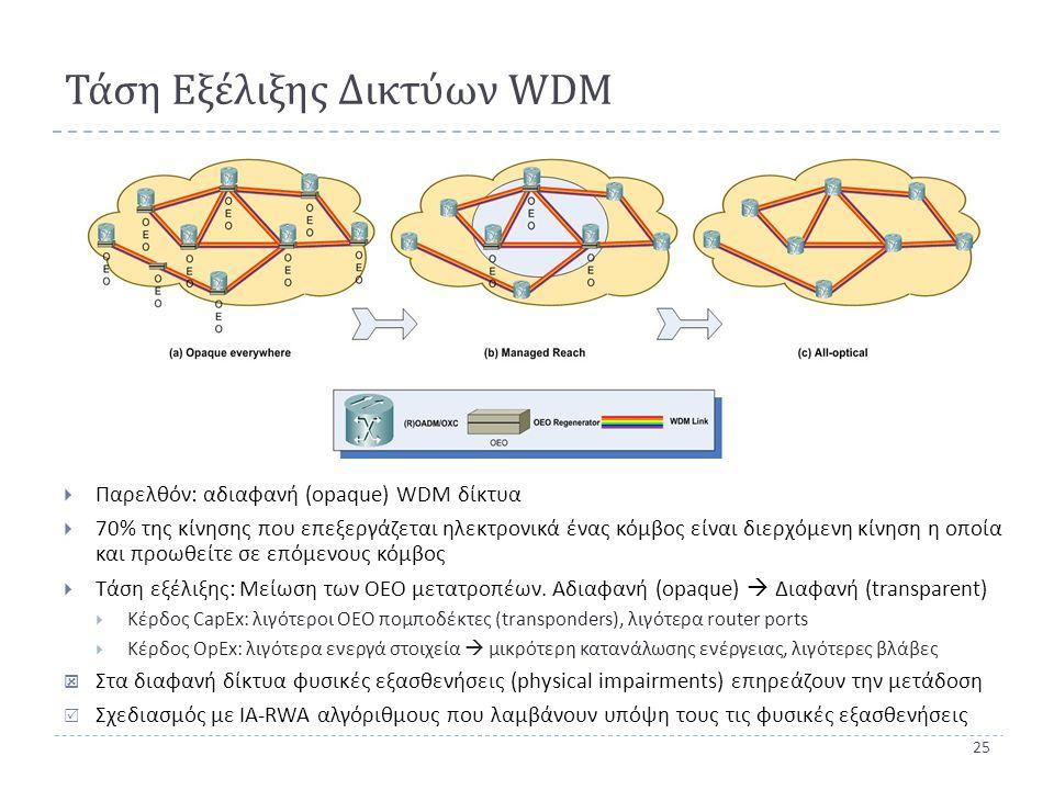 25 Τάση Εξέλιξης Δικτύων WDM  Παρελθόν : αδιαφανή (opaque) WDM δίκτυα  70% της κίνησης που επεξεργάζεται ηλεκτρονικά ένας κόμβος είναι διερχόμενη κίνηση η οποία και προωθείτε σε επόμενους κόμβος  Τάση εξέλιξης: Μείωση των ΟΕΟ μετατροπέων.