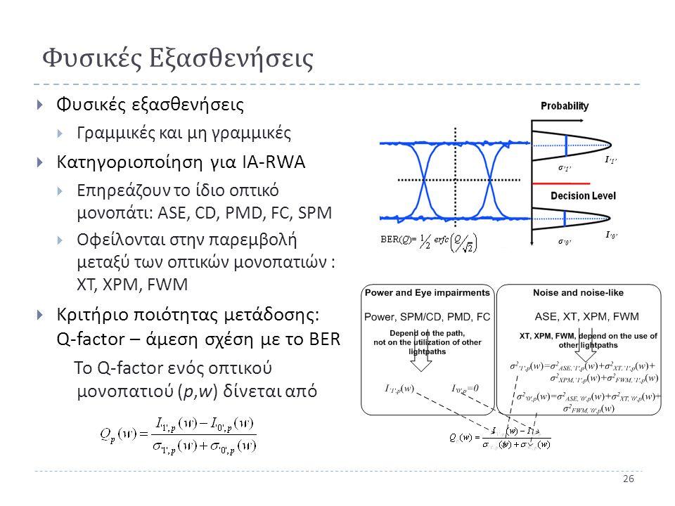 26 Φυσικές Εξασθενήσεις  Φυσικές εξασθενήσεις  Γραμμικές και μη γραμμικές  Κατηγοριοποίηση για IA-RWA  Επηρεάζουν το ίδιο οπτικό μονοπάτι : ASE, CD, PMD, FC, SPM  Οφείλονται στην παρεμβολή μεταξύ των οπτικών μονοπατιών : ΧΤ, XPM, FWM  Κριτήριο ποιότητας μετάδοσης : Q-factor – άμεση σχέση με το BER To Q - factor ενός οπτικού μονοπατιού (p,w) δίνεται από I '1' I '0' σ '0' σ '1'