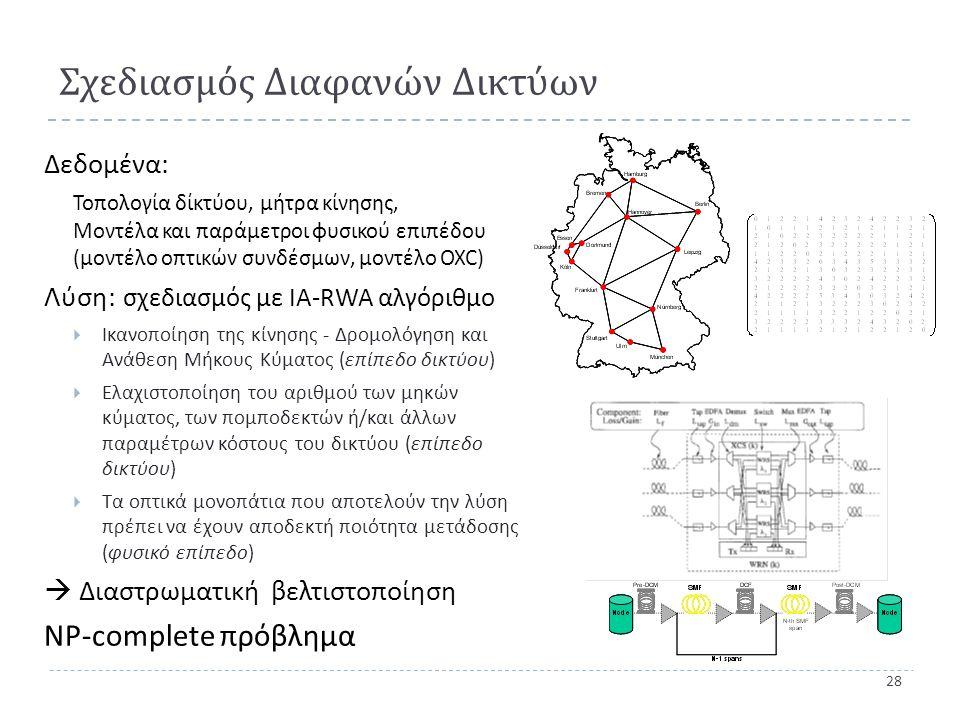 28 Σχεδιασμός Διαφανών Δικτύων Δεδομένα : Τοπολογία δίκτύου, μήτρα κίνησης, Μοντέλα και παράμετροι φυσικού επιπέδου ( μοντέλο οπτικών συνδέσμων, μοντέλο OXC) Λύση : σχεδιασμός με IA-RWA αλγόριθμο  Ικανοποίηση της κίνησης - Δρομολόγηση και Ανάθεση Μήκους Κύματος ( επίπεδο δικτύου )  Ελαχιστοποίηση του αριθμού των μηκών κύματος, των πομποδεκτών ή / και άλλων παραμέτρων κόστους του δικτύου ( επίπεδο δικτύου )  Τα οπτικά μονοπάτια που αποτελούν την λύση πρέπει να έχουν αποδεκτή ποιότητα μετάδοσης ( φυσικό επίπεδο )  Διαστρωματική βελτιστοποίηση NP-complete πρόβλημα