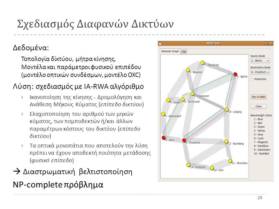 29 Σχεδιασμός Διαφανών Δικτύων Δεδομένα : Τοπολογία δίκτύου, μήτρα κίνησης, Μοντέλα και παράμετροι φυσικού επιπέδου ( μοντέλο οπτικών συνδέσμων, μοντέλο OXC) Λύση : σχεδιασμός με IA-RWA αλγόριθμο  Ικανοποίηση της κίνησης - Δρομολόγηση και Ανάθεση Μήκους Κύματος ( επίπεδο δικτύου )  Ελαχιστοποίηση του αριθμού των μηκών κύματος, των πομποδεκτών ή / και άλλων παραμέτρων κόστους του δικτύου ( επίπεδο δικτύου )  Τα οπτικά μονοπάτια που αποτελούν την λύση πρέπει να έχουν αποδεκτή ποιότητα μετάδοσης ( φυσικό επίπεδο )  Διαστρωματική βελτιστοποίηση NP-complete πρόβλημα