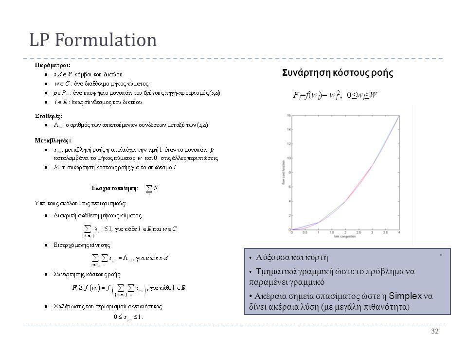 32 LP Formulation Συνάρτηση κόστους ροής F l =f(w l )= w l 2, 0≤w l ≤W Αύξουσα και κυρτή Τμηματικά γραμμική ώστε το πρόβλημα να παραμένει γραμμικό Ακέραια σημεία σπασίματος ώστε η Simplex να δίνει ακέραια λύση (με μεγάλη πιθανότητα)