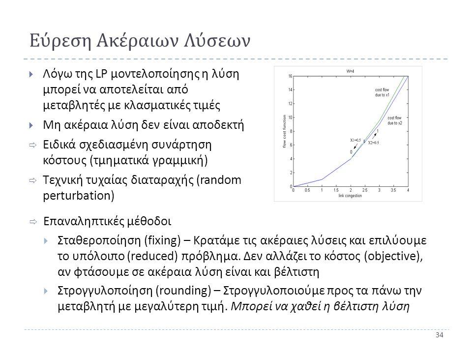 34 Εύρεση Ακέραιων Λύσεων  Λόγω της LP μοντελοποίησης η λύση μπορεί να αποτελείται από μεταβλητές με κλασματικές τιμές  Μη ακέραια λύση δεν είναι αποδεκτή  Ειδικά σχεδιασμένη συνάρτηση κόστους ( τμηματικά γραμμική )  Τεχνική τυχαίας διαταραχής ( random perturbation)  Επαναληπτικές μέθοδοι  Σταθεροποίηση (fixing) – Κρατάμε τις ακέραιες λύσεις και επιλύουμε το υπόλοιπο (reduced) πρόβλημα.