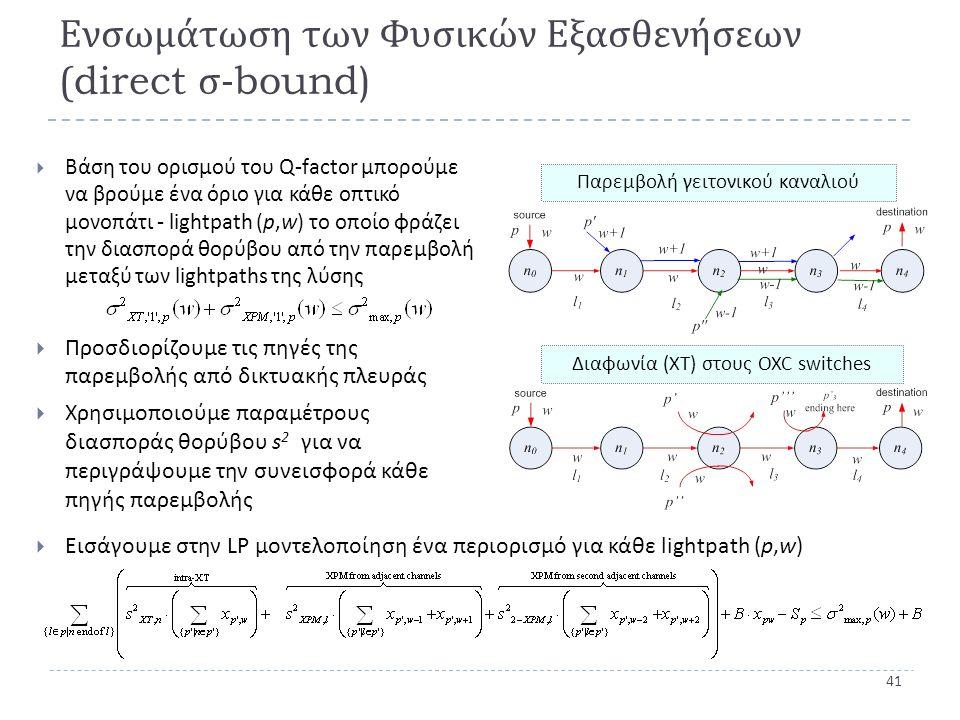 41 Ενσωμάτωση των Φυσικών Εξασθενήσεων (direct σ -bound)  Βάση του ορισμού του Q-factor μπορούμε να βρούμε ένα όριο για κάθε οπτικό μονοπάτι - lightpath ( p,w) το οποίο φράζει την διασπορά θορύβου από την παρεμβολή μεταξύ των lightpaths της λύσης  Προσδιορίζουμε τις πηγές της παρεμβολής από δικτυακής πλευράς  Χρησιμοποιούμε παραμέτρους διασποράς θορύβου s 2 για να περιγράψουμε την συνεισφορά κάθε πηγής παρεμβολής  Εισάγουμε στην LP μοντελοποίηση ένα περιορισμό για κάθε lightpath (p,w) Παρεμβολή γειτονικού καναλιού Διαφωνία (XT) στους OXC switches