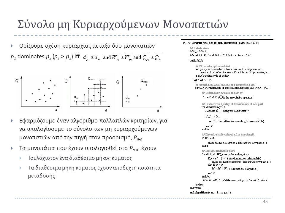 45 Σύνολο μη Κυριαρχούμενων Μονοπατιών  Ορίζουμε σχέση κυριαρχίας μεταξύ δύο μονοπατιών p 1 dominates p 2 ( p 1 > p 2 ) iff  Εφαρμόζουμε έναν αλγόριθμο πολλαπλών κριτηρίων, για να υπολογίσουμε το σύνολο των μη κυριαρχούμενων μονοπατιών από την πηγή στον προορισμό, P n-d  Τα μονοπάτια που έχουν υπολογισθεί στο P n-d έχουν  Τουλάχιστον ένα διαθέσιμο μήκος κύματος  Τα διαθέσιμα μήκη κύματος έχουν αποδεχτή ποιότητα μετάδοσης Q Q max d mi n Q Q Q max d mi n