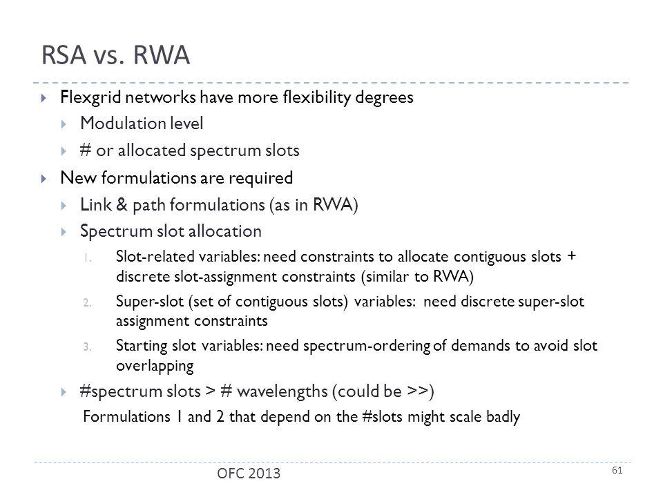 RSA vs.