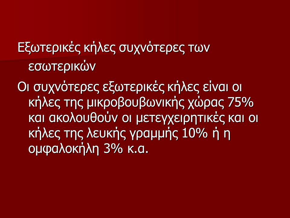 Εξωτερικές κήλες συχνότερες των εσωτερικών Οι συχνότερες εξωτερικές κήλες είναι οι κήλες της μικροβουβωνικής χώρας 75% και ακολουθούν οι μετεγχειρητικ