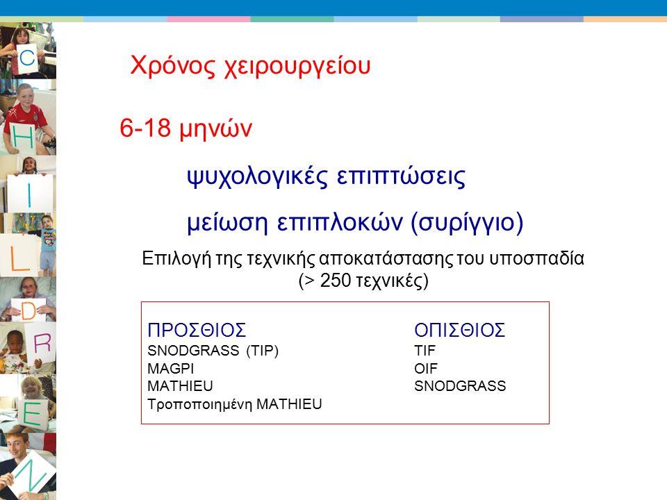 Επιλογή της τεχνικής αποκατάστασης του υποσπαδία (> 250 τεχνικές) ΠΡΟΣΘΙΟΣ ΟΠΙΣΘΙΟΣ SNODGRASS (ΤΙP)ΤΙF MAGPI OIF MATHIEU SNODGRASS Τροποποιημένη MATHIEU Χρόνος χειρουργείου 6-18 μηνών ψυχολογικές επιπτώσεις μείωση επιπλοκών (συρίγγιο)
