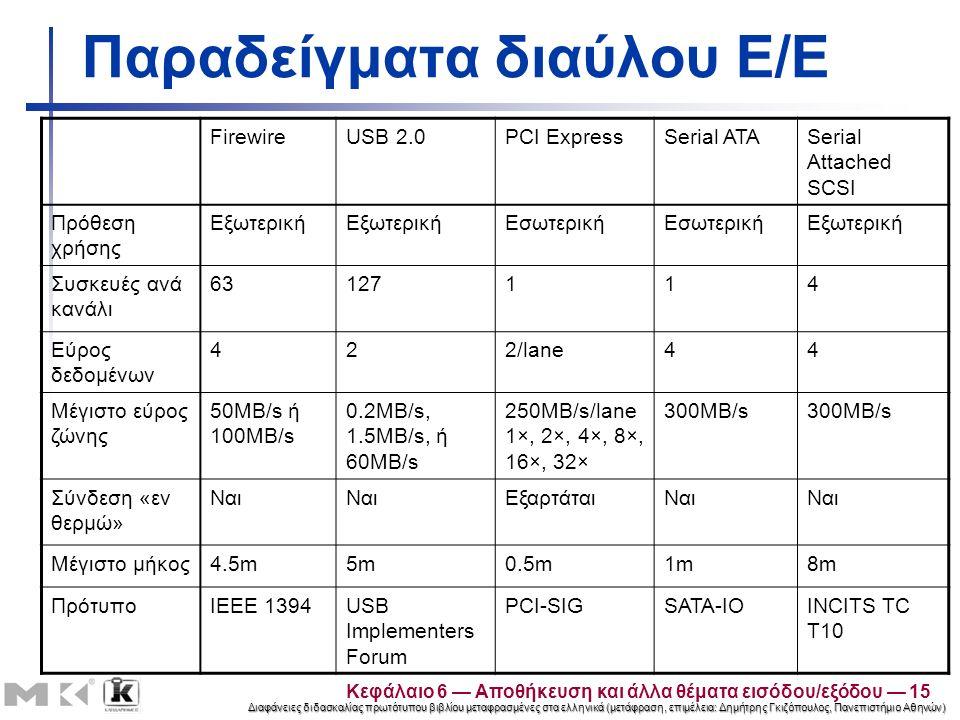 Διαφάνειες διδασκαλίας πρωτότυπου βιβλίου μεταφρασμένες στα ελληνικά (μετάφραση, επιμέλεια: Δημήτρης Γκιζόπουλος, Πανεπιστήμιο Αθηνών) Παραδείγματα διαύλου Ε/Ε FirewireUSB 2.0PCI ExpressSerial ATASerial Attached SCSI Πρόθεση χρήσης Εξωτερική Εσωτερική Εξωτερική Συσκευές ανά κανάλι 63127114 Εύρος δεδομένων 422/lane44 Μέγιστο εύρος ζώνης 50MB/s ή 100MB/s 0.2MB/s, 1.5MB/s, ή 60MB/s 250MB/s/lane 1×, 2×, 4×, 8×, 16×, 32× 300MB/s Σύνδεση «εν θερμώ» Ναι ΕξαρτάταιΝαι Μέγιστο μήκος4.5m5m0.5m1m8m ΠρότυποIEEE 1394USB Implementers Forum PCI-SIGSATA-IOINCITS TC T10 Κεφάλαιο 6 — Αποθήκευση και άλλα θέματα εισόδου/εξόδου — 15