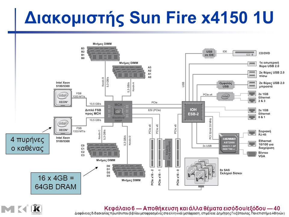 Διαφάνειες διδασκαλίας πρωτότυπου βιβλίου μεταφρασμένες στα ελληνικά (μετάφραση, επιμέλεια: Δημήτρης Γκιζόπουλος, Πανεπιστήμιο Αθηνών) Διακομιστής Sun Fire x4150 1U 4 πυρήνες ο καθένας 16 x 4GB = 64GB DRAM Κεφάλαιο 6 — Αποθήκευση και άλλα θέματα εισόδου/εξόδου — 40