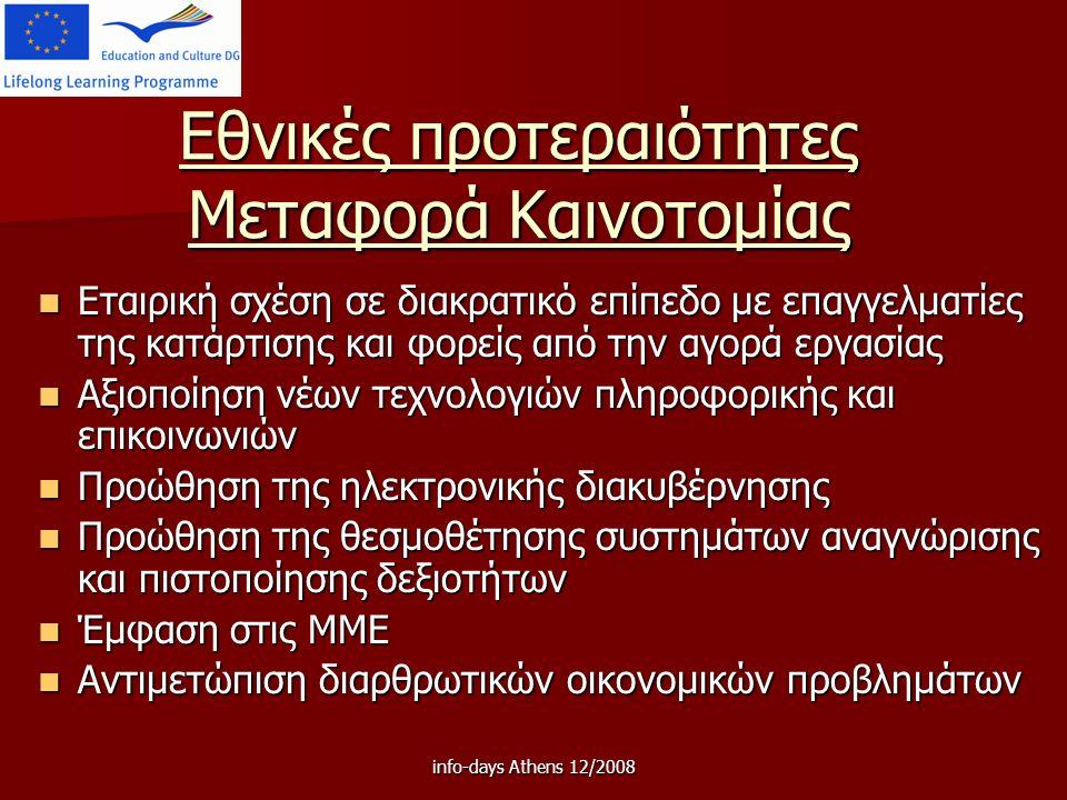 info-days Athens 12/2008 Εθνικές προτεραιότητες Μεταφορά Καινοτομίας Εταιρική σχέση σε διακρατικό επίπεδο με επαγγελματίες της κατάρτισης και φορείς από την αγορά εργασίας Εταιρική σχέση σε διακρατικό επίπεδο με επαγγελματίες της κατάρτισης και φορείς από την αγορά εργασίας Αξιοποίηση νέων τεχνολογιών πληροφορικής και επικοινωνιών Αξιοποίηση νέων τεχνολογιών πληροφορικής και επικοινωνιών Προώθηση της ηλεκτρονικής διακυβέρνησης Προώθηση της ηλεκτρονικής διακυβέρνησης Προώθηση της θεσμοθέτησης συστημάτων αναγνώρισης και πιστοποίησης δεξιοτήτων Προώθηση της θεσμοθέτησης συστημάτων αναγνώρισης και πιστοποίησης δεξιοτήτων Έμφαση στις ΜΜΕ Έμφαση στις ΜΜΕ Αντιμετώπιση διαρθρωτικών οικονομικών προβλημάτων Αντιμετώπιση διαρθρωτικών οικονομικών προβλημάτων