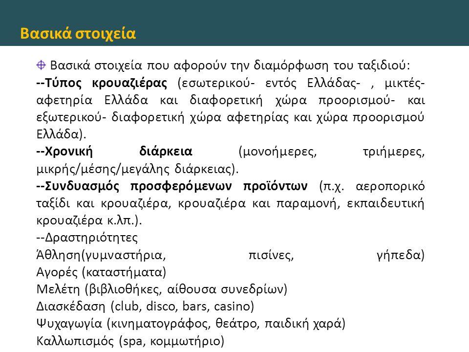 Βασικά στοιχεία Βασικά στοιχεία που αφορούν την διαμόρφωση του ταξιδιού: --Τύπος κρουαζιέρας (εσωτερικού- εντός Ελλάδας-, μικτές- αφετηρία Ελλάδα και διαφορετική χώρα προορισμού- και εξωτερικού- διαφορετική χώρα αφετηρίας και χώρα προορισμού Ελλάδα).