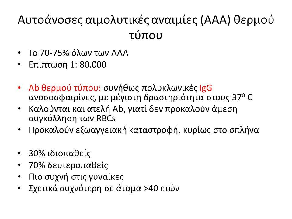 Αυτοάνοσες αιμολυτικές αναιμίες (ΑΑΑ) θερμού τύπου Το 70-75% όλων των ΑΑΑ Επίπτωση 1: 80.000 Αb θερμού τύπου: συνήθως πολυκλωνικές IgG ανοσοσφαιρίνες,