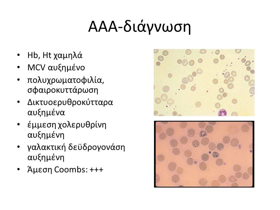 ΑΑΑ-διάγνωση Hb, Ht χαμηλά MCV αυξημένο πολυχρωματοφιλία, σφαιροκυττάρωση Δικτυοερυθροκύτταρα αυξημένα έμμεση χολερυθρίνη αυξημένη γαλακτική δεϋδρογον