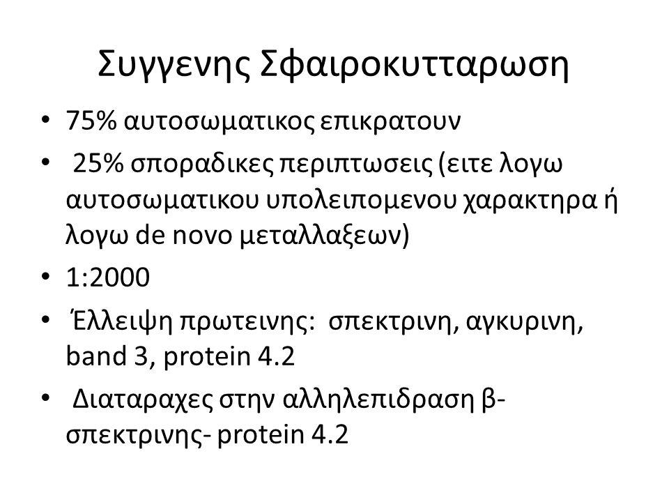 Συγγενης Σφαιροκυτταρωση 75% αυτοσωματικος επικρατουν 25% σποραδικες περιπτωσεις (ειτε λογω αυτοσωματικου υπολειπομενου χαρακτηρα ή λογω de novo μεταλ