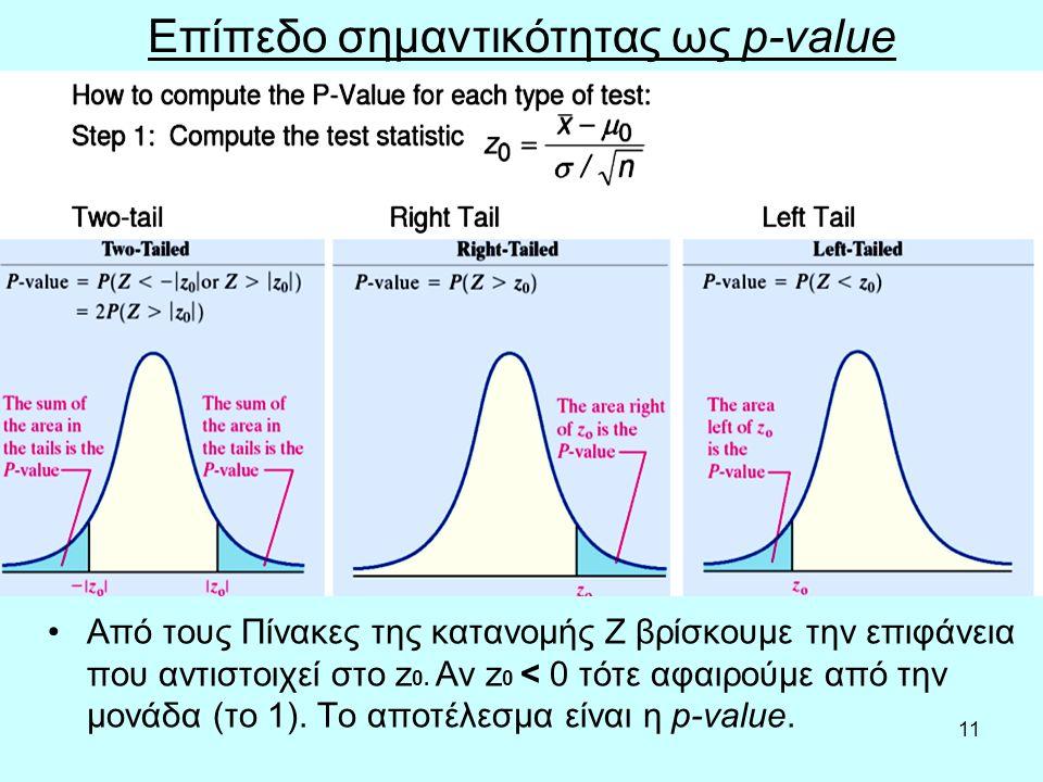11 Επίπεδο σημαντικότητας ως p-value Από τους Πίνακες της κατανομής Ζ βρίσκουμε την επιφάνεια που αντιστοιχεί στο z 0.