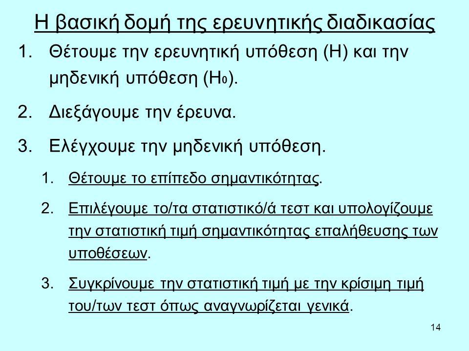 14 Η βασική δομή της ερευνητικής διαδικασίας 1.Θέτουμε την ερευνητική υπόθεση (Η) και την μηδενική υπόθεση (Η 0 ).