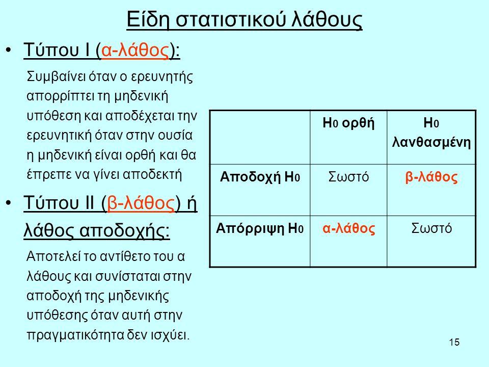 15 Είδη στατιστικού λάθους Τύπου Ι (α-λάθος): Συμβαίνει όταν ο ερευνητής απορρίπτει τη μηδενική υπόθεση και αποδέχεται την ερευνητική όταν στην ουσία η μηδενική είναι ορθή και θα έπρεπε να γίνει αποδεκτή Τύπου ΙΙ (β-λάθος) ή λάθος αποδοχής: Αποτελεί το αντίθετο του α λάθους και συνίσταται στην αποδοχή της μηδενικής υπόθεσης όταν αυτή στην πραγματικότητα δεν ισχύει.