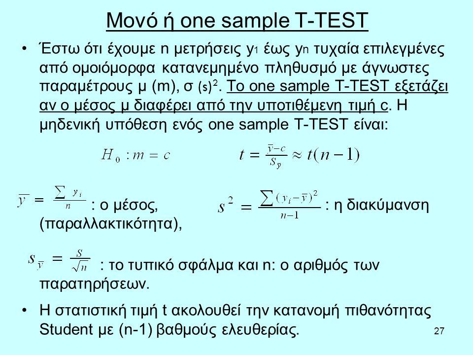27 Μονό ή οne sample T-TEST Έστω ότι έχουμε n μετρήσεις y 1 έως y n τυχαία επιλεγμένες από ομοιόμορφα κατανεμημένο πληθυσμό με άγνωστες παραμέτρους μ (m), σ (s) 2.