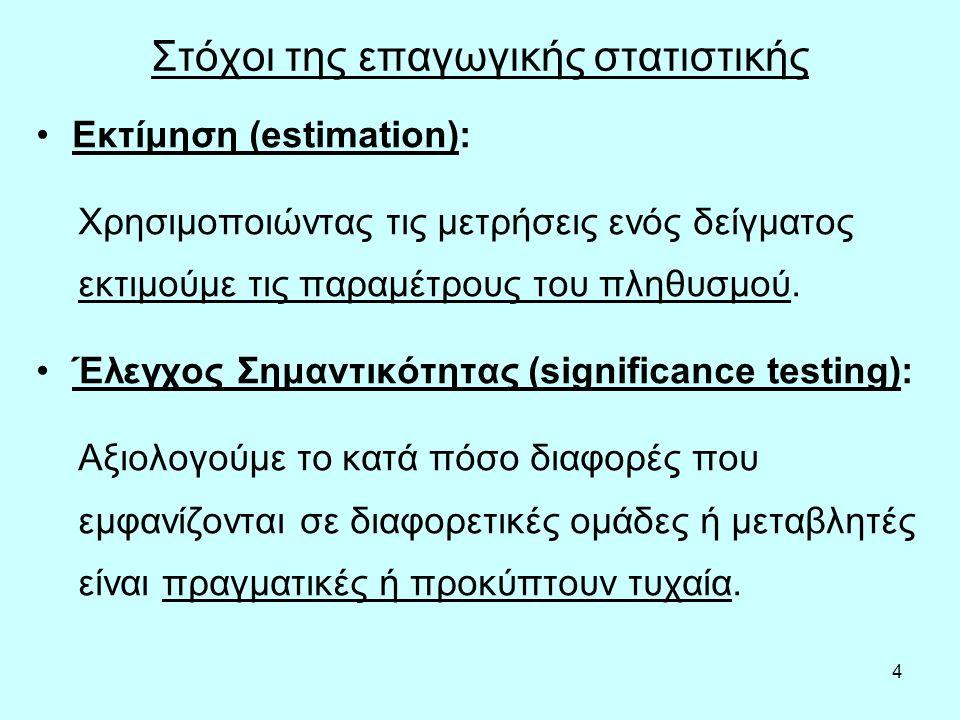 4 Στόχοι της επαγωγικής στατιστικής Εκτίμηση (estimation): Χρησιμοποιώντας τις μετρήσεις ενός δείγματος εκτιμούμε τις παραμέτρους του πληθυσμού.